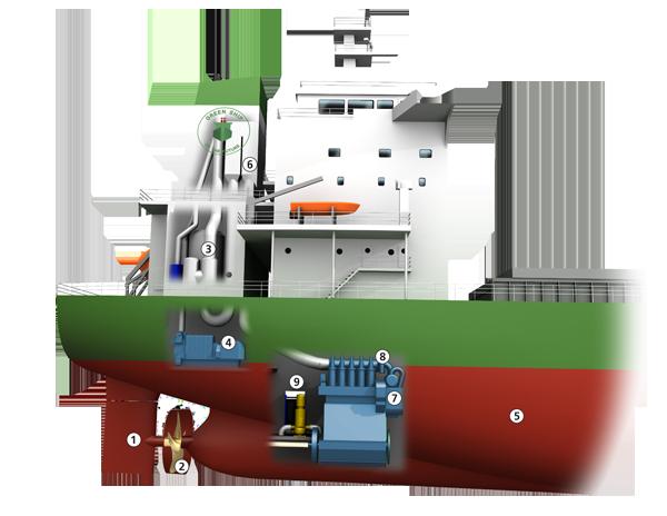 projektskibet-600px-bred